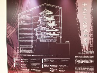 Here is a diagram of the construction frame, on the left are levels.  The bottom level, and top two levels are accessible by tourists for a nominal fee