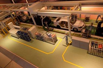 Модель конвейерной ленты