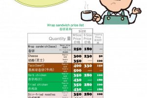 Wrap sandwich price list