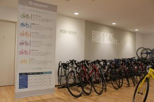 The top-end rental cycles