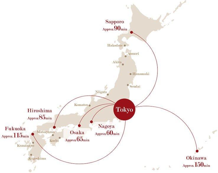 JAL rutas