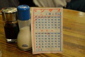 京都大学の教授が考案したという勘定書。いくら飲食したかが一目瞭然
