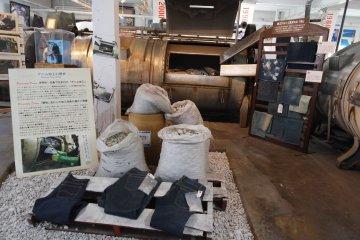 Jeans Museum & Village Process