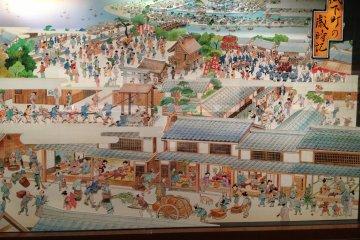 <p>ภาพจิตรกรรมฝาผนังของปราสาทเมืองในสมัยเอโดะ</p>